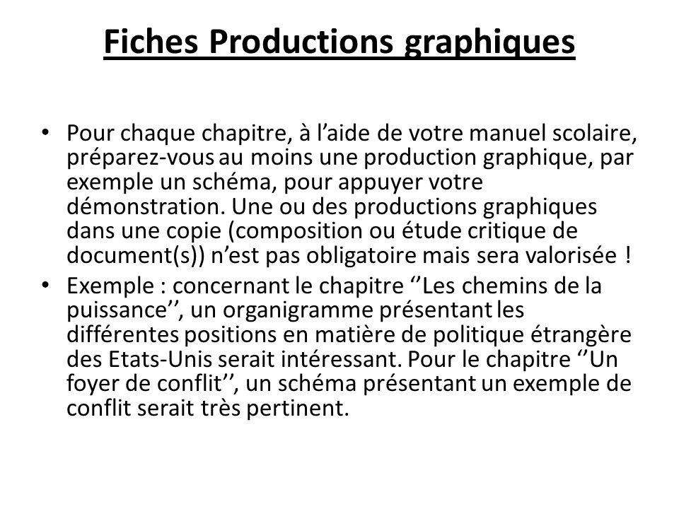 Fiches Productions graphiques Pour chaque chapitre, à laide de votre manuel scolaire, préparez-vous au moins une production graphique, par exemple un schéma, pour appuyer votre démonstration.