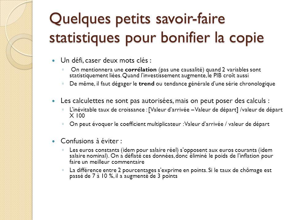 Quelques petits savoir-faire statistiques pour bonifier la copie Un défi, caser deux mots clés : On mentionnera une corrélation (pas une causalité) qu