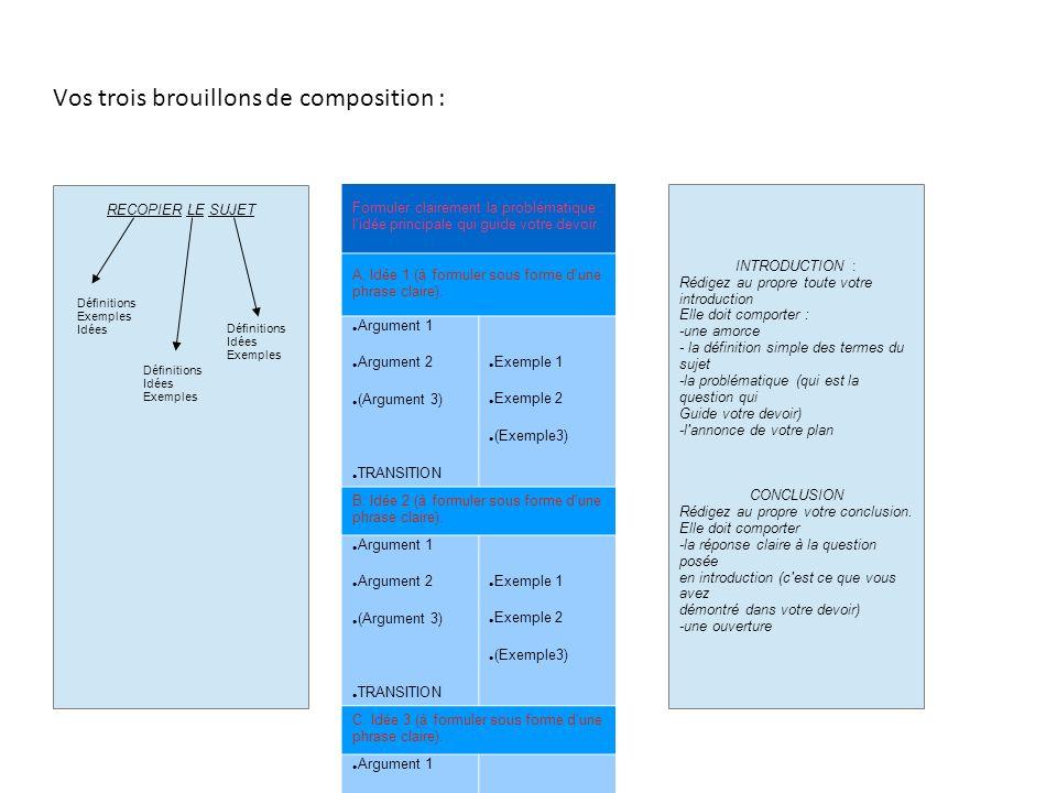 Vos trois brouillons de composition : RECOPIER LE SUJET INTRODUCTION : Rédigez au propre toute votre introduction Elle doit comporter : -une amorce -