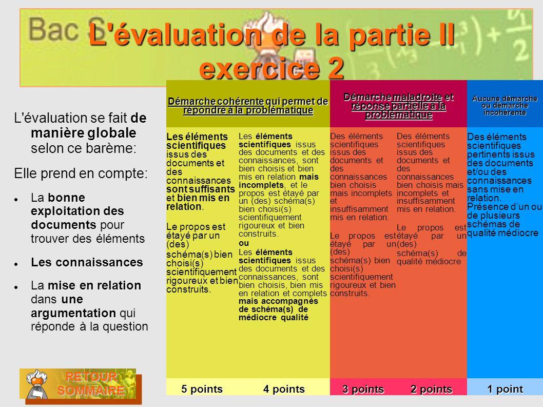 L'évaluation de la partie II exercice 2 de manière globale L'évaluation se fait de manière globale selon ce barème: Elle prend en compte: bonne exploi