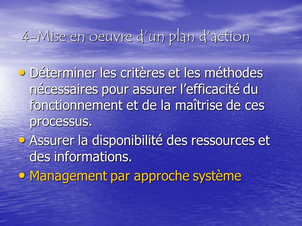 4-Mise en oeuvre dun plan daction Déterminer les critères et les méthodes nécessaires pour assurer lefficacité du fonctionnement et de la maîtrise de
