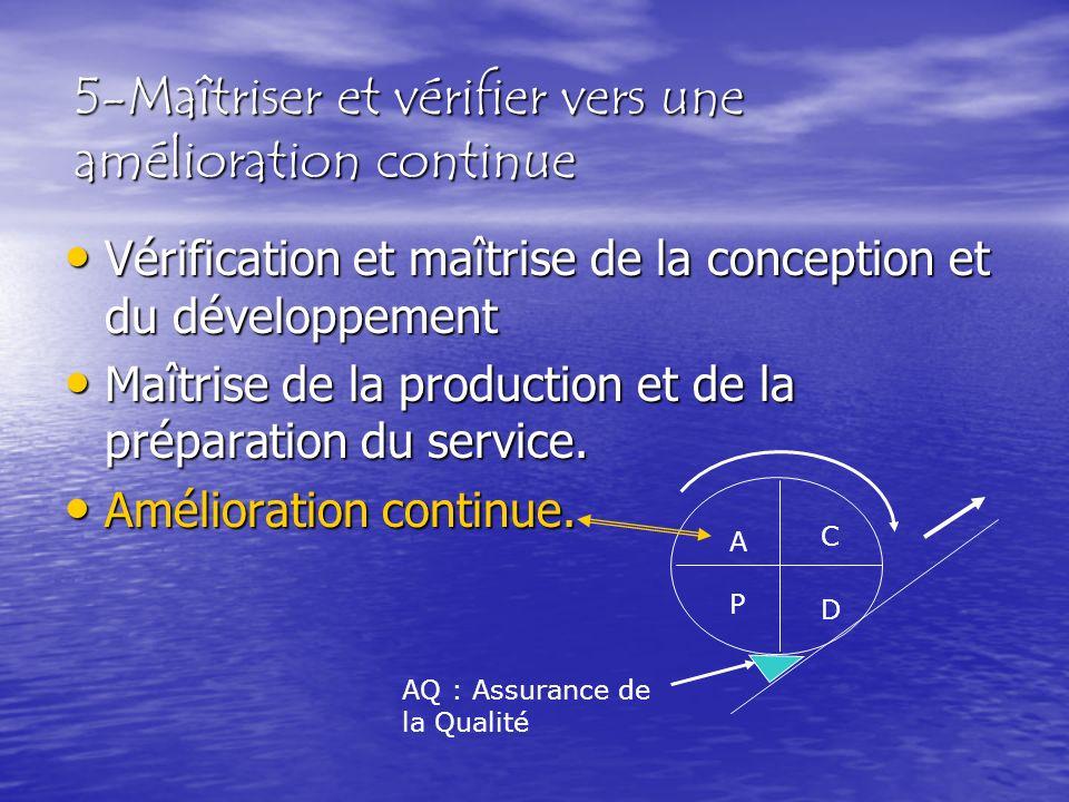 5-Maîtriser et vérifier vers une amélioration continue Vérification et maîtrise de la conception et du développement Vérification et maîtrise de la co