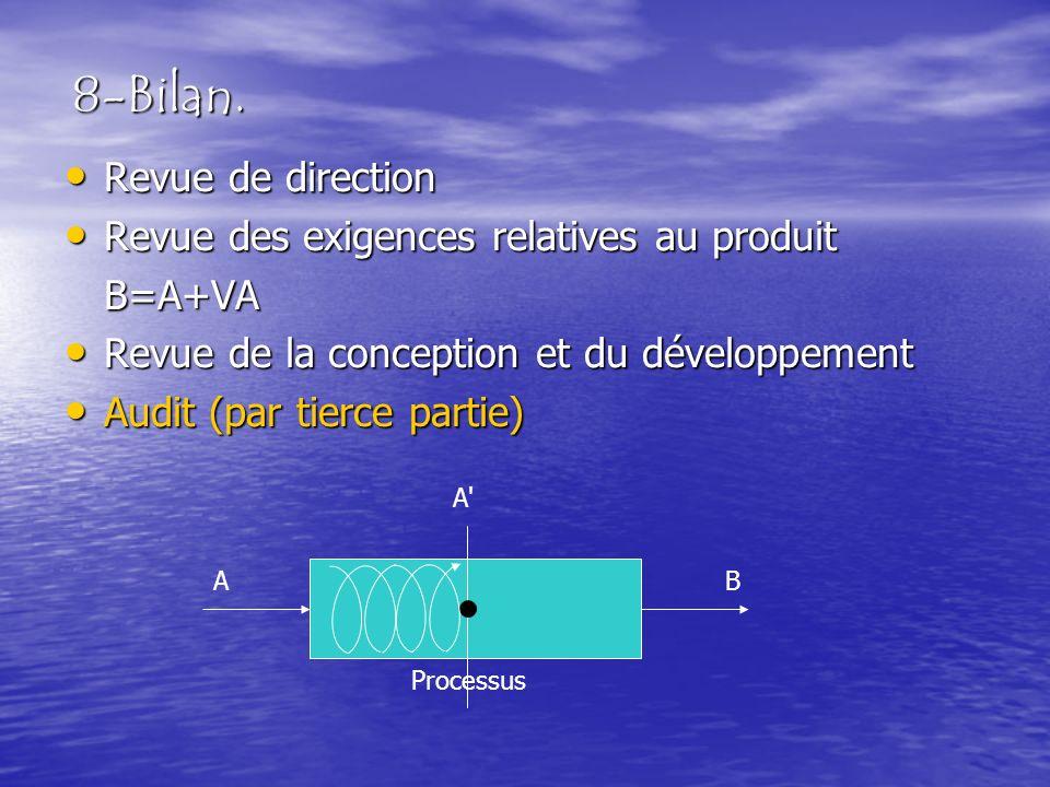 AB Processus 8-Bilan. Revue de direction Revue de direction Revue des exigences relatives au produit Revue des exigences relatives au produitB=A+VA Re