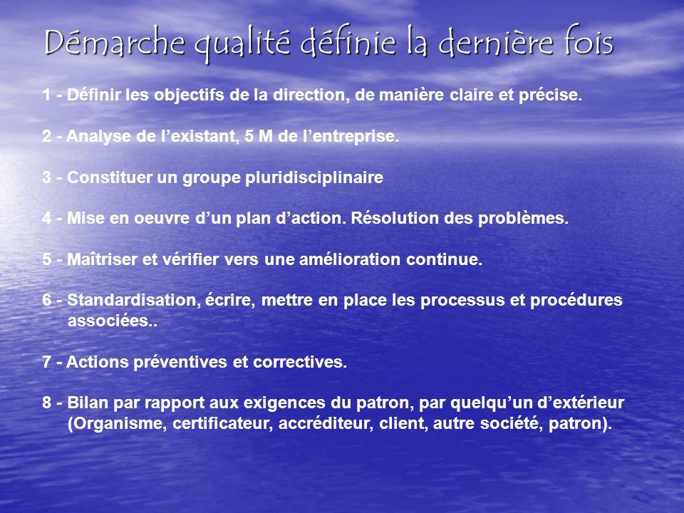 Démarche qualité définie la dernière fois 1 - Définir les objectifs de la direction, de manière claire et précise. 2 - Analyse de lexistant, 5 M de le