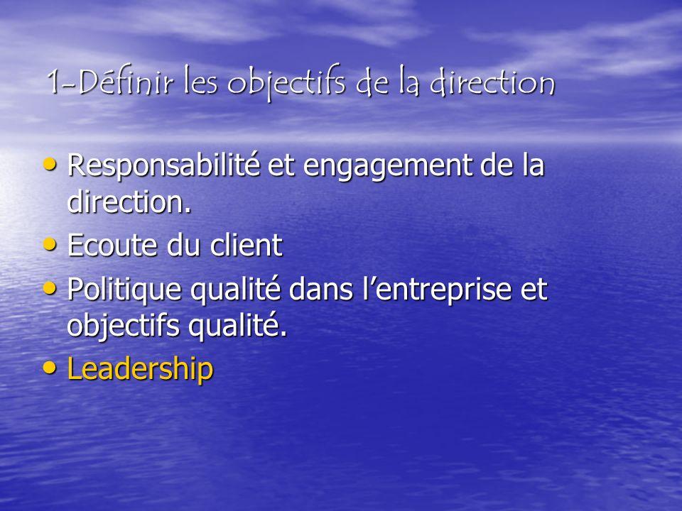1-Définir les objectifs de la direction Responsabilité et engagement de la direction. Responsabilité et engagement de la direction. Ecoute du client E
