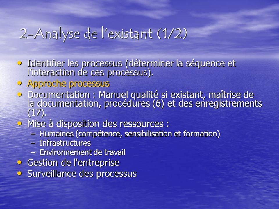 2-Analyse de lexistant (1/2) Identifier les processus (déterminer la séquence et linteraction de ces processus). Identifier les processus (déterminer