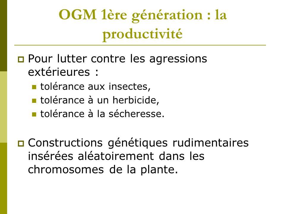 OGM 1ère génération : la productivité Pour lutter contre les agressions extérieures : tolérance aux insectes, tolérance à un herbicide, tolérance à la