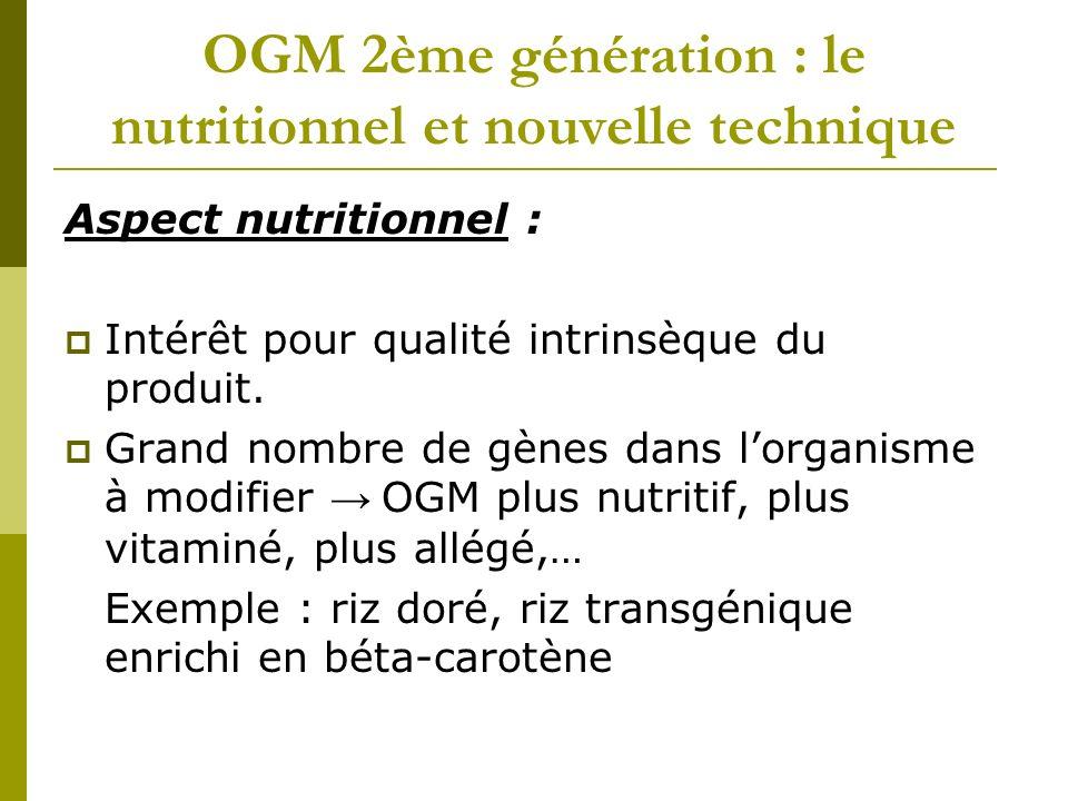 OGM 2ème génération : le nutritionnel et nouvelle technique Nouvelle technique : Dissémination des OGM incontrôlable risque daffecter la biodiversité.