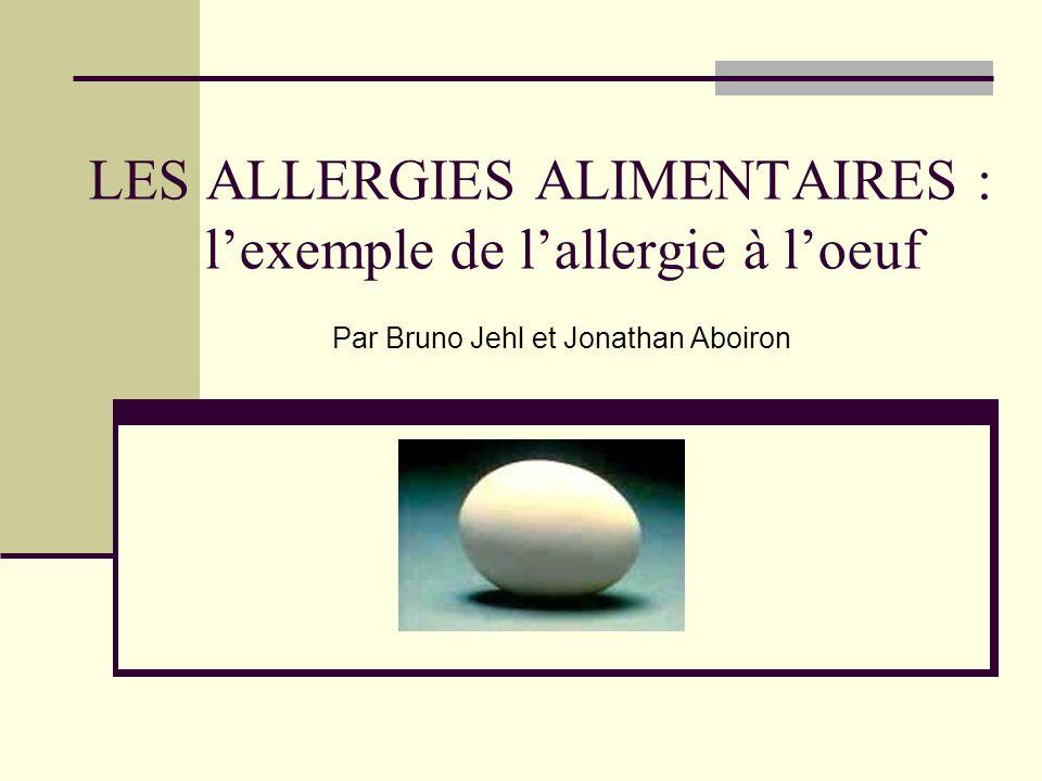 PLAN Épidémiologie Lœuf : généralités Protéines allergisantes de lœuf Aliments et produits incriminés Voies de guérison