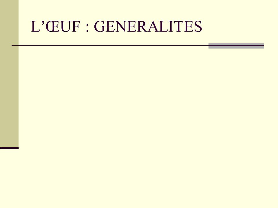 LES PROTEINES ALLERGISANTES DE LOEUF Dans le blanc dœuf : Lovalbumine : Gal d2, 64% de lœuf, 43 kD Lovomucoïde : Gal d1, 11% de lœuf, 28 kD La conalbulmine : Gal d3, 14% de lœuf, 66-70 kD Lovoglobuline : 9% de loeuf Les lysosymes : Gal d4, 3,5%