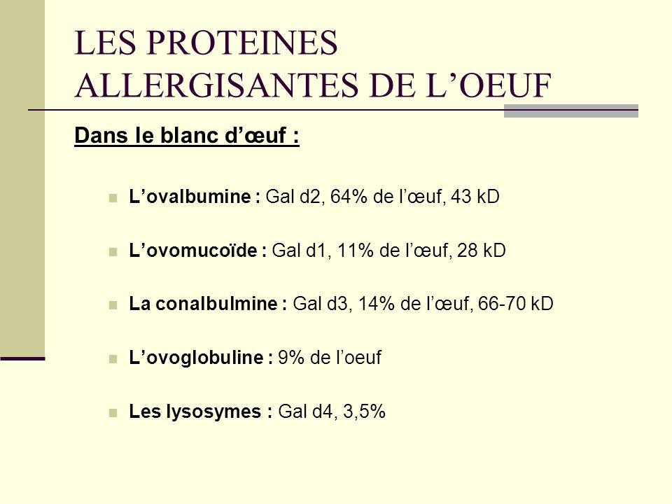 LES PROTEINES ALLERGISANTES DE LOEUF Dans le blanc dœuf : Lovalbumine : Gal d2, 64% de lœuf, 43 kD Lovomucoïde : Gal d1, 11% de lœuf, 28 kD La conalbu