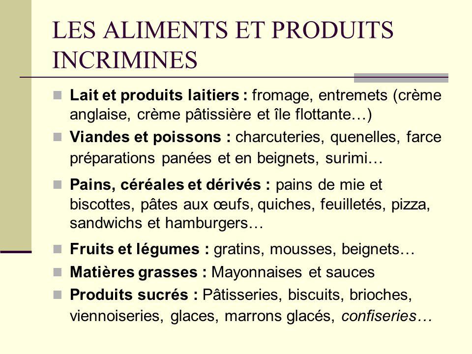 LES ALIMENTS ET PRODUITS INCRIMINES Lait et produits laitiers : fromage, entremets (crème anglaise, crème pâtissière et île flottante…) Viandes et poi