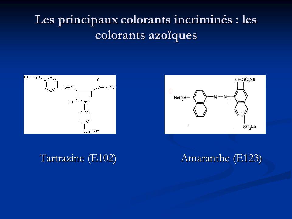 Les principaux colorants incriminés : les colorants azoïques Tartrazine (E102) Tartrazine (E102) Amaranthe (E123)