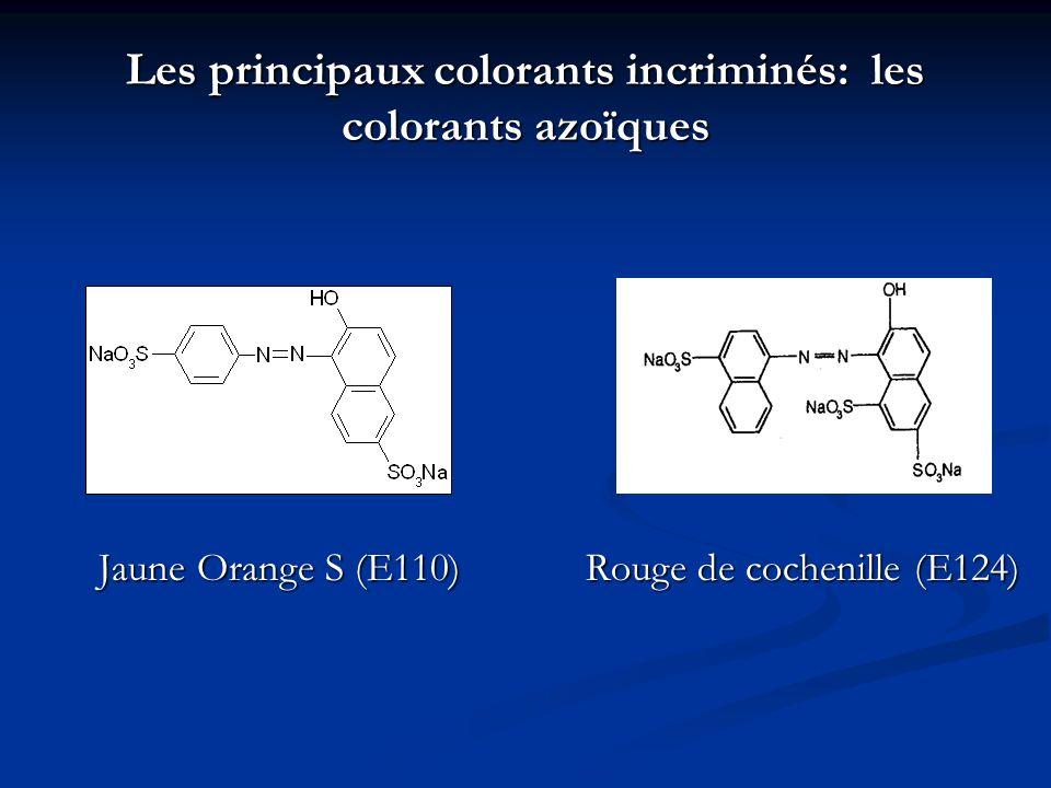 Les principaux colorants incriminés: les colorants azoïques Jaune Orange S (E110) Jaune Orange S (E110) Rouge de cochenille (E124)