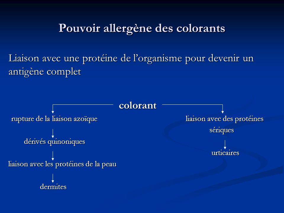 Pouvoir allergène des colorants Liaison avec une protéine de lorganisme pour devenir un antigène complet colorant rupture de la liaison azoïque liaiso