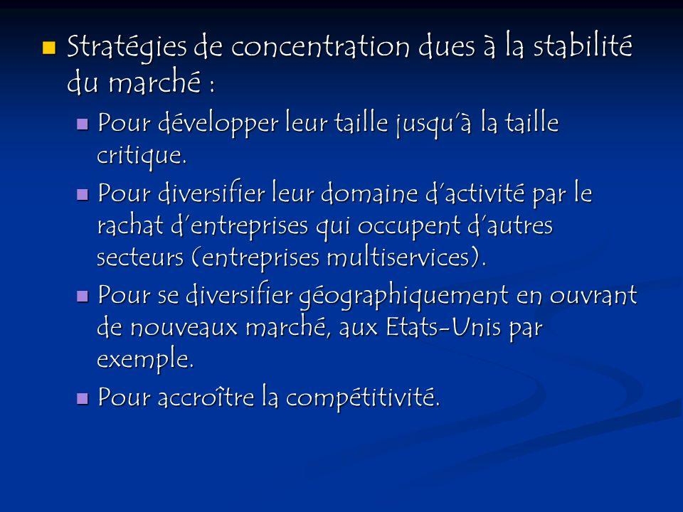 Stratégies de concentration dues à la stabilité du marché : Stratégies de concentration dues à la stabilité du marché : Pour développer leur taille ju