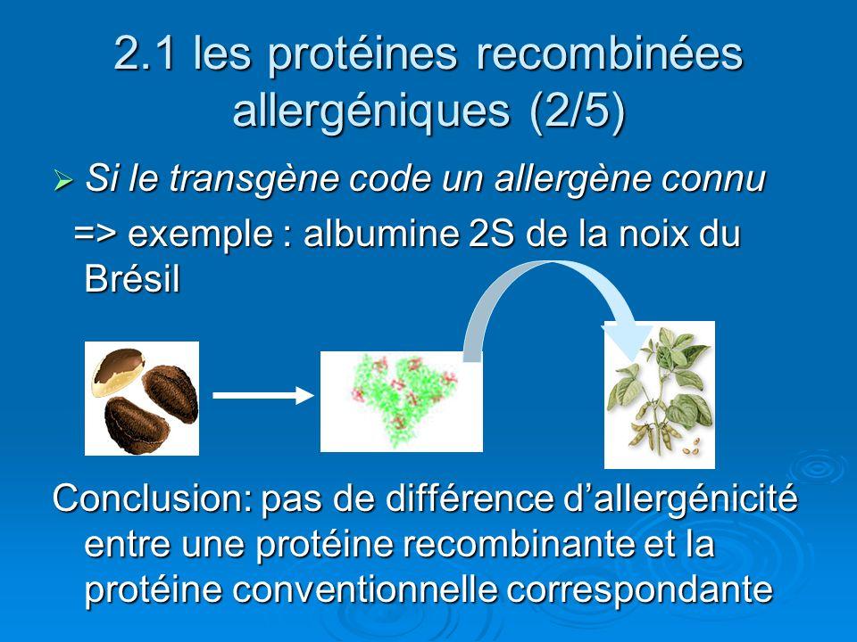 2.1 les protéines recombinées allergéniques (2/5) Si le transgène code un allergène connu Si le transgène code un allergène connu => exemple : albumin
