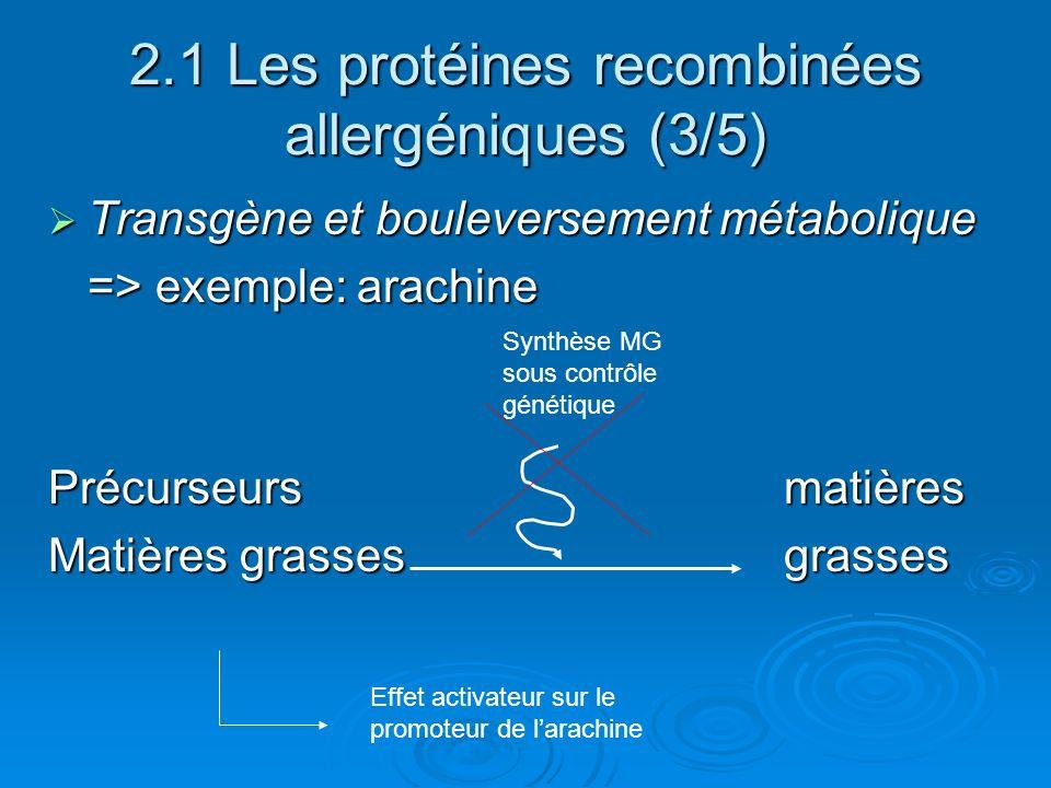 2.1 Les protéines recombinées allergéniques (3/5) Transgène et bouleversement métabolique Transgène et bouleversement métabolique => exemple: arachine