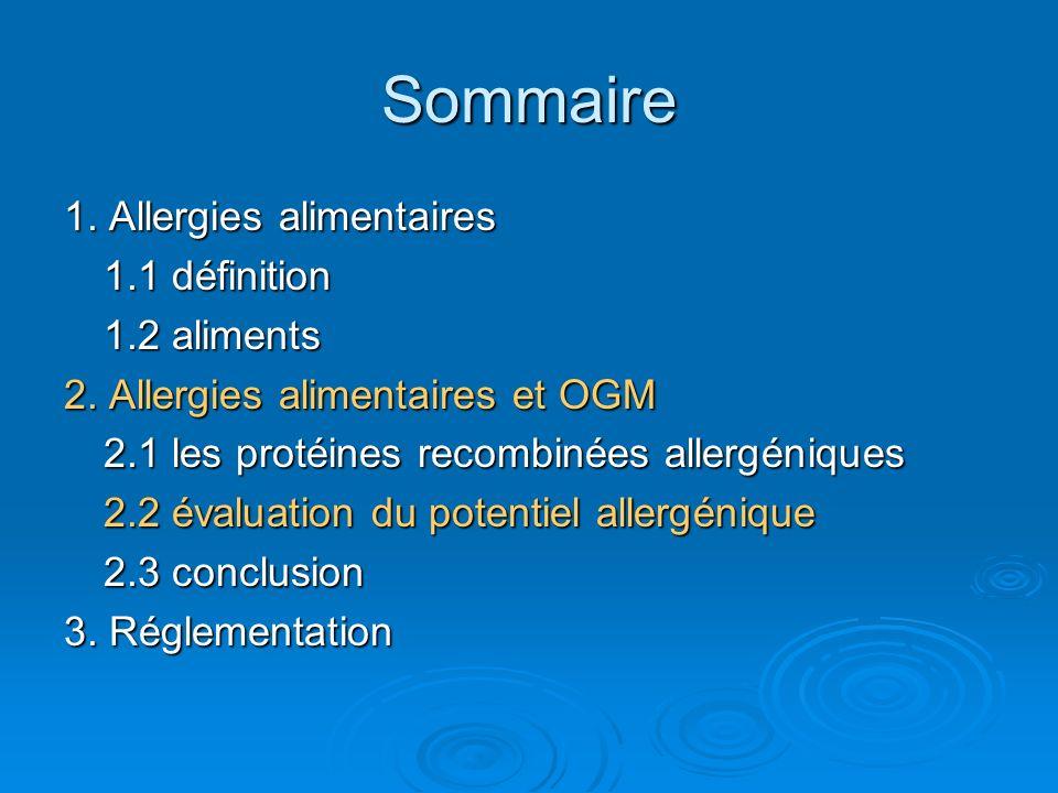 Sommaire 1. Allergies alimentaires 1.1 définition 1.2 aliments 2. Allergies alimentaires et OGM 2.1 les protéines recombinées allergéniques 2.2 évalua