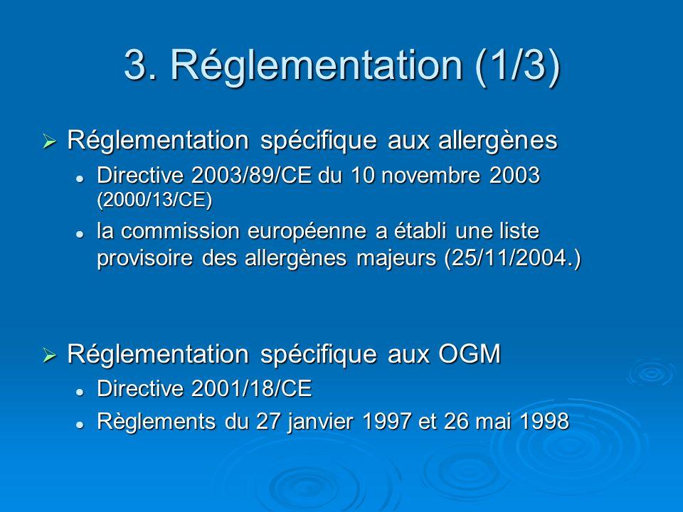 3. Réglementation (1/3) Réglementation spécifique aux allergènes Réglementation spécifique aux allergènes Directive 2003/89/CE du 10 novembre 2003 (20