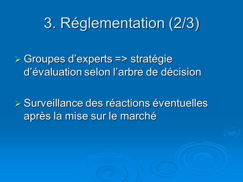 3. Réglementation (2/3) Groupes dexperts => stratégie dévaluation selon larbre de décision Groupes dexperts => stratégie dévaluation selon larbre de d