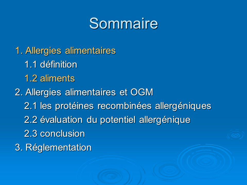 1.2 les aliments Tous les aliments de nature protéique => allergènes Tous les aliments de nature protéique => allergènes 4 catégories: allergène animal, allergène végétal, additifs et OGM 4 catégories: allergène animal, allergène végétal, additifs et OGM