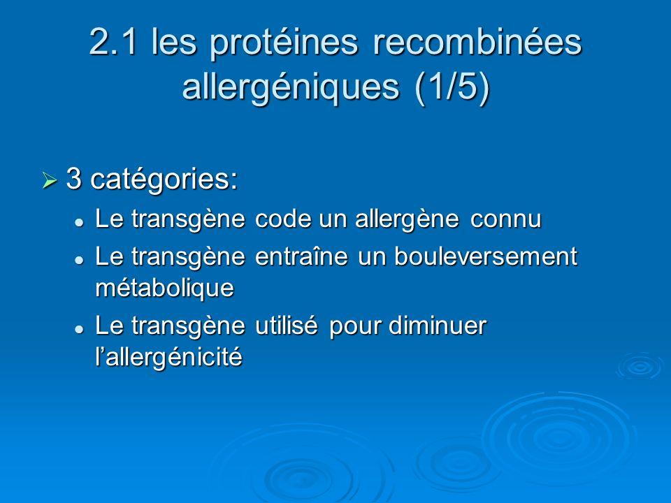 2.1 les protéines recombinées allergéniques (2/5) Si le transgène code un allergène connu Si le transgène code un allergène connu => exemple : albumine 2S de la noix du Brésil => exemple : albumine 2S de la noix du Brésil Conclusion: pas de différence dallergénicité entre une protéine recombinante et la protéine conventionnelle correspondante