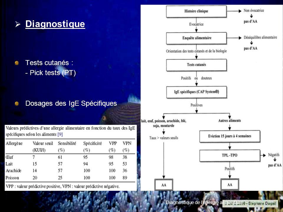 Diagnostique Tests cutanés : - Pick tests (PT) Dosages des IgE Spécifiques Diagnostique de lallergie alimentaire