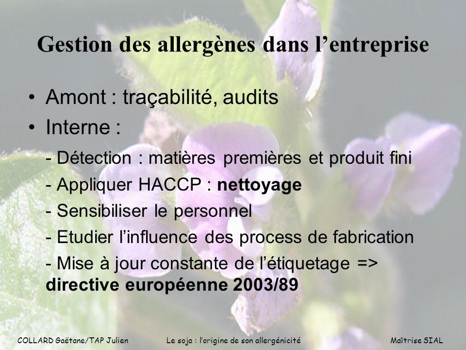 COLLARD Gaëtane/TAP Julien11 COLLARD Gaëtane/TAP Julien Le soja : lorigine de son allergénicitéMaîtrise SIAL Gestion des allergènes dans lentreprise A