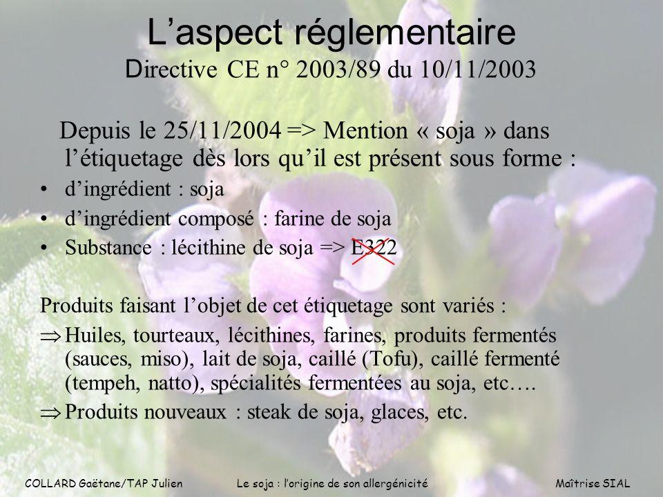 COLLARD Gaëtane/TAP Julien14 COLLARD Gaëtane/TAP Julien Le soja : lorigine de son allergénicitéMaîtrise SIAL Laspect réglementaire D irective CE n° 20