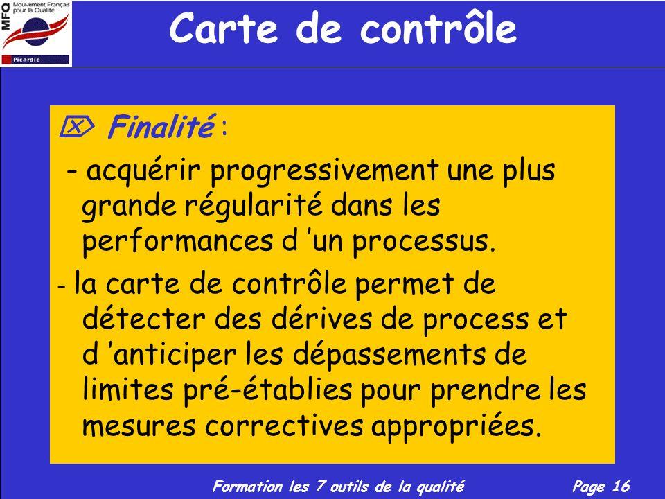 Formation les 7 outils de la qualitéPage 15 Comment prévenir un problème ? Maîtriser un processus carte de contrôle
