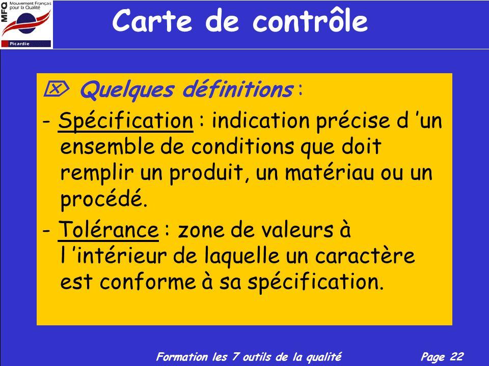 Formation les 7 outils de la qualitéPage 21 Carte de contrôle Méthode suite : Le contrôle en cours de fabrication a pour but de surveiller la fabricat
