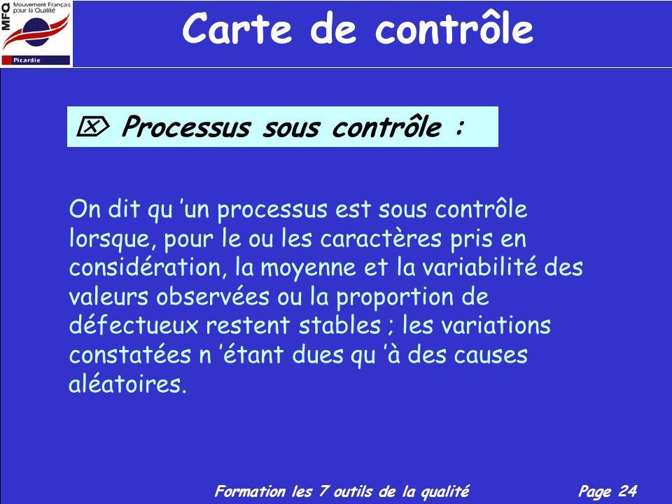 Formation les 7 outils de la qualitéPage 23 Carte de contrôle Causes assignables : Causes de variabilité de la fabrication que l on peut identifier et