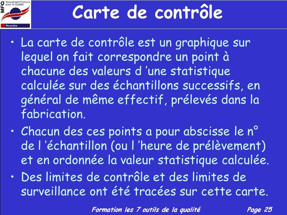 Formation les 7 outils de la qualitéPage 24 Carte de contrôle Processus sous contrôle : On dit qu un processus est sous contrôle lorsque, pour le ou l