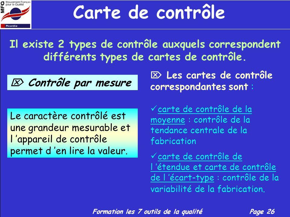 Formation les 7 outils de la qualitéPage 25 Carte de contrôle La carte de contrôle est un graphique sur lequel on fait correspondre un point à chacune