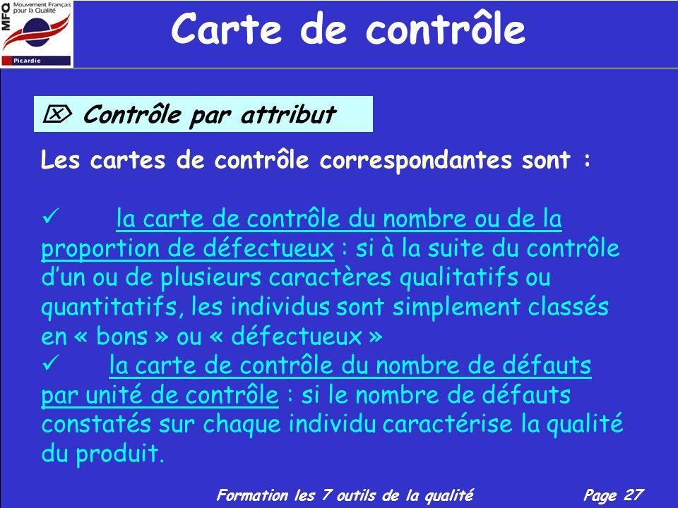 Formation les 7 outils de la qualitéPage 26 Il existe 2 types de contrôle auxquels correspondent différents types de cartes de contrôle. Carte de cont