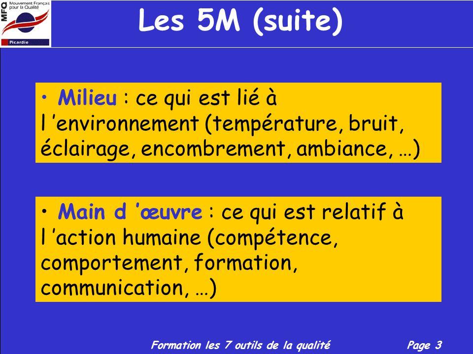 Formation les 7 outils de la qualitéPage 3 Les 5M (suite) Milieu : ce qui est lié à l environnement (température, bruit, éclairage, encombrement, ambiance, …) Main d œuvre : ce qui est relatif à l action humaine (compétence, comportement, formation, communication, …)