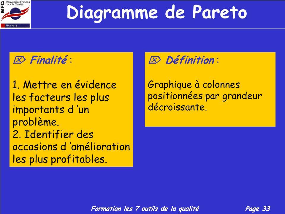 Formation les 7 outils de la qualitéPage 32 Diagramme causes-effets Méthode suite : Construire le diagramme (suite) : Poursuivre l établissement du di