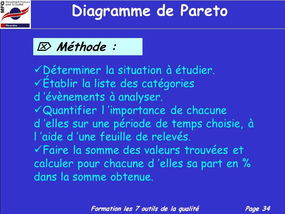 Formation les 7 outils de la qualitéPage 33 Diagramme de Pareto Finalité : 1. Mettre en évidence les facteurs les plus importants d un problème. 2. Id