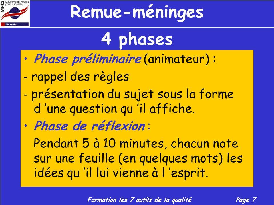Formation les 7 outils de la qualitéPage 7 Remue-méninges 4 phases Phase préliminaire (animateur) : - rappel des règles - présentation du sujet sous la forme d une question qu il affiche.