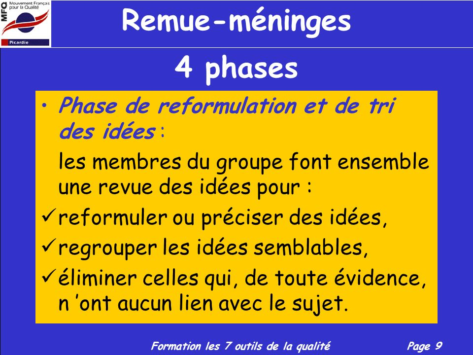 Formation les 7 outils de la qualitéPage 9 Remue-méninges 4 phases Phase de reformulation et de tri des idées : les membres du groupe font ensemble une revue des idées pour : reformuler ou préciser des idées, regrouper les idées semblables, éliminer celles qui, de toute évidence, n ont aucun lien avec le sujet.