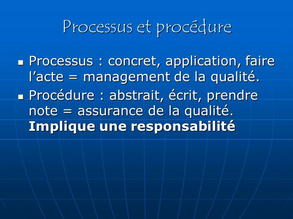 Processus et procédure Processus : concret, application, faire lacte = management de la qualité. Processus : concret, application, faire lacte = manag