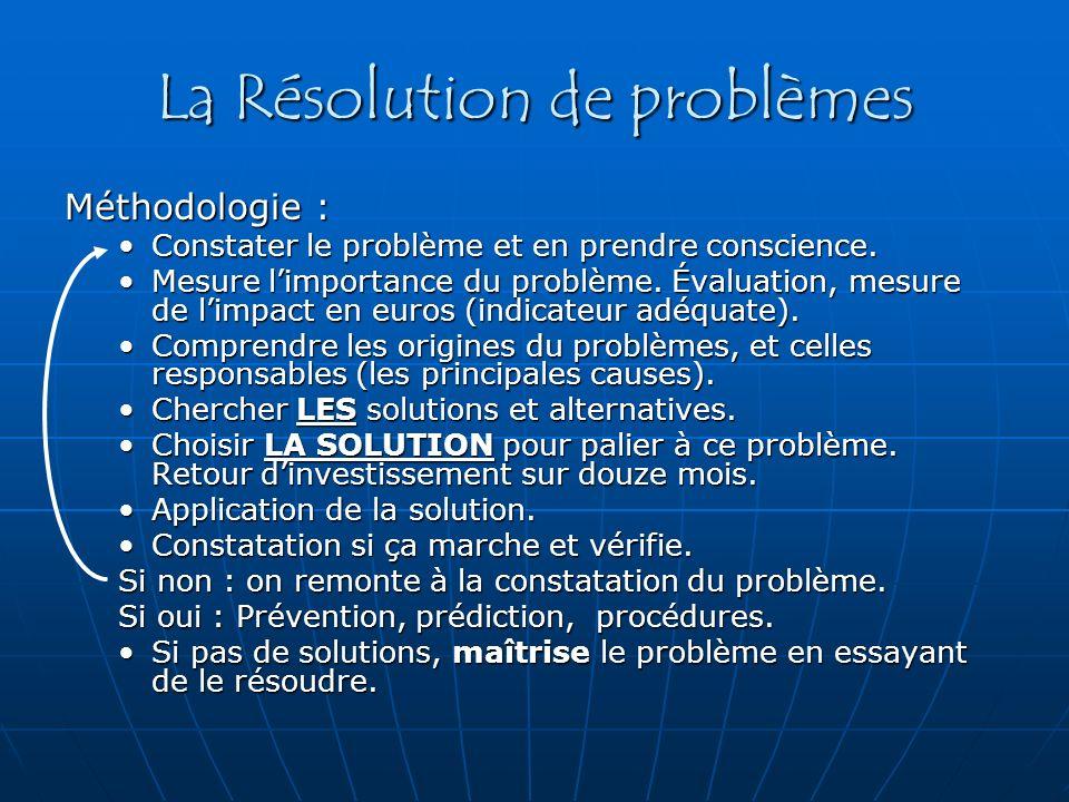 La Résolution de problèmes Méthodologie : Constater le problème et en prendre conscience.Constater le problème et en prendre conscience. Mesure limpor
