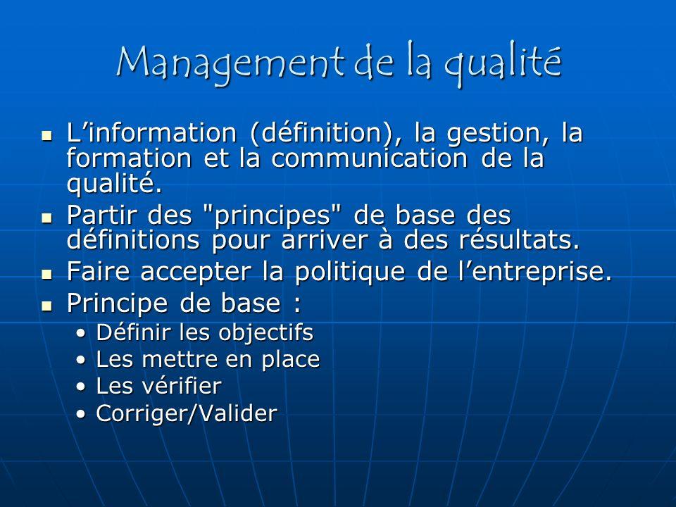 Management de la qualité Linformation (définition), la gestion, la formation et la communication de la qualité. Linformation (définition), la gestion,