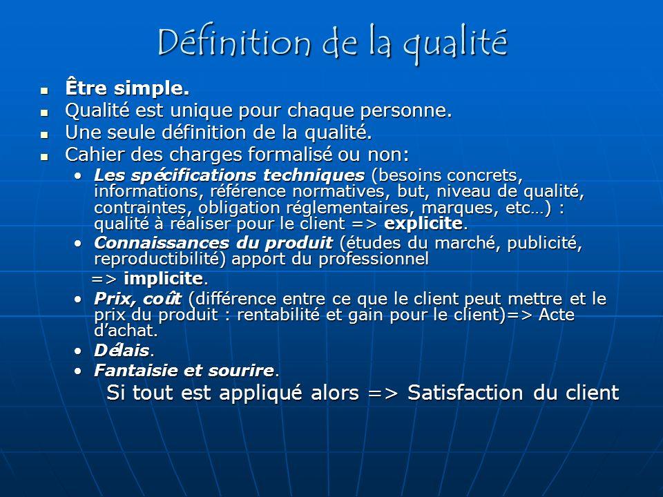 Définition de la qualité Être simple. Être simple. Qualit é est unique pour chaque personne. Qualit é est unique pour chaque personne. Une seule d é f