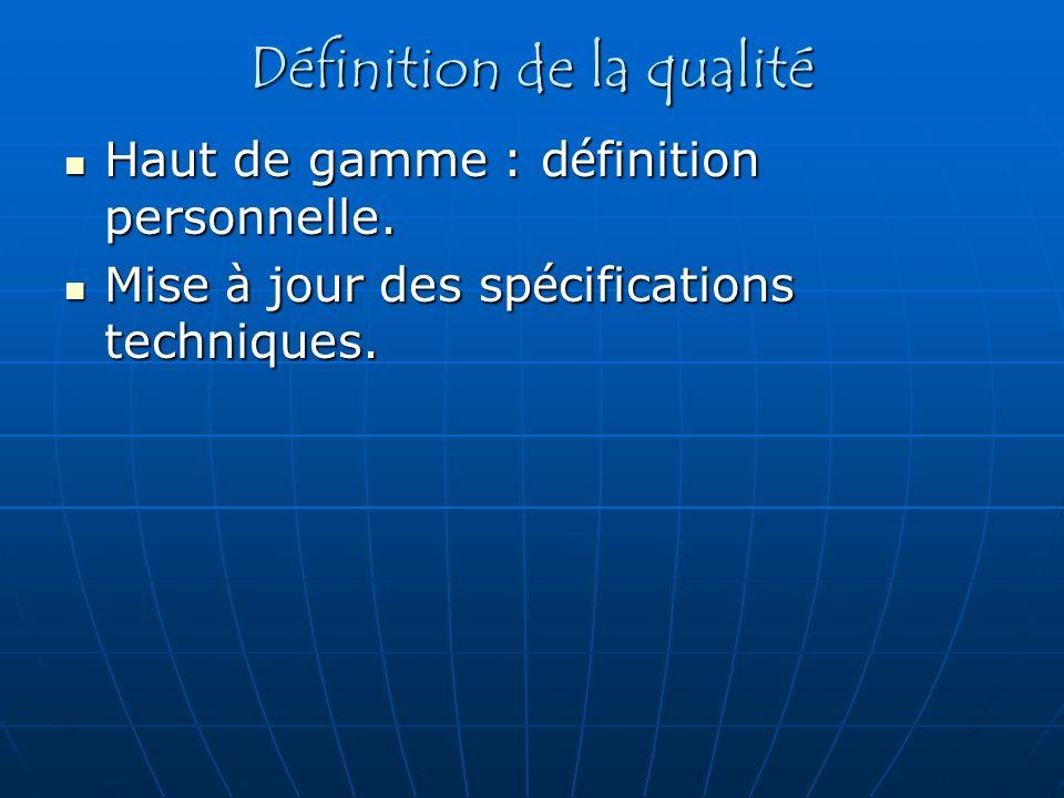 Management de la qualité Roue de Deming, PDCA : 1 : Plan, planifier1 : Plan, planifier 2 : Do, faire2 : Do, faire 3 : Check, vérifier3 : Check, vérifier 4 : Act, agir4 : Act, agir 1 2 3 4 AQ : Assurance de la Qualité