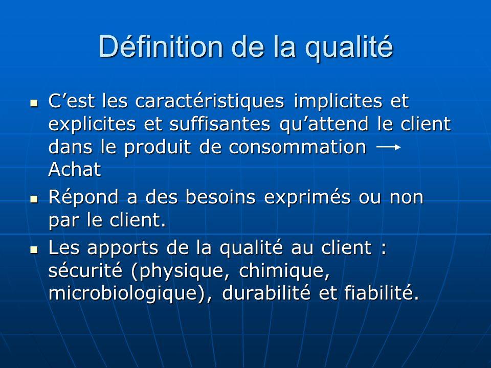 Définition de la qualité Cest les caractéristiques implicites et explicites et suffisantes quattend le client dans le produit de consommation Achat Ce