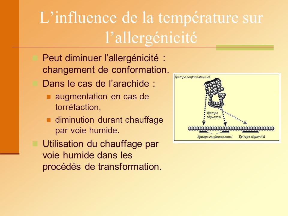 Linfluence de la température sur lallergénicité Peut diminuer lallergénicité : changement de conformation. Dans le cas de larachide : augmentation en