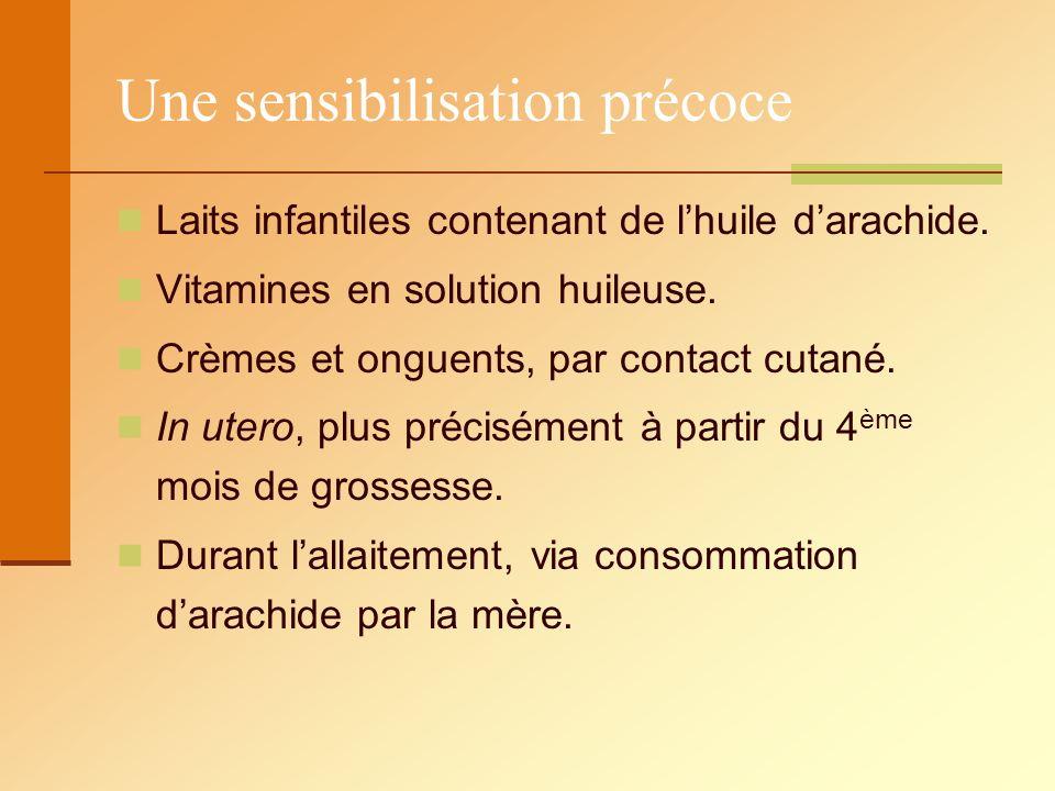 Une sensibilisation précoce Laits infantiles contenant de lhuile darachide. Vitamines en solution huileuse. Crèmes et onguents, par contact cutané. In