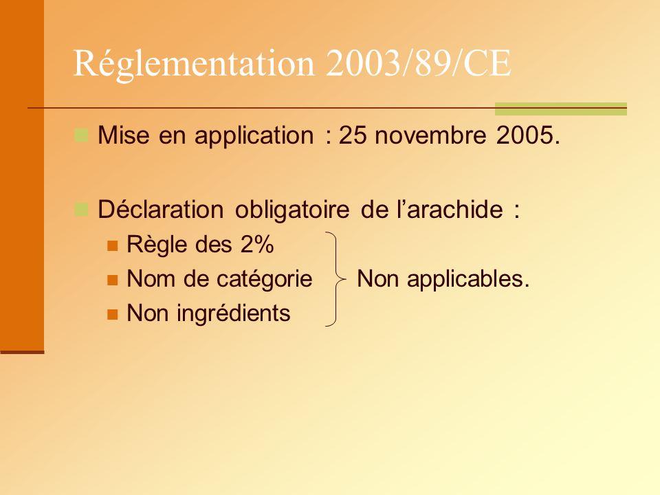 Réglementation 2003/89/CE Mise en application : 25 novembre 2005. Déclaration obligatoire de larachide : Règle des 2% Nom de catégorie Non applicables